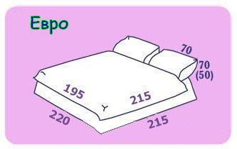 Постільна білизна євро розмір купити в Київі 2e78dae5c9a9c